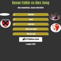 Kenan Fatkic vs Alex Song h2h player stats