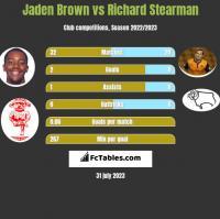 Jaden Brown vs Richard Stearman h2h player stats
