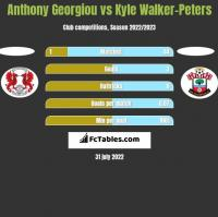 Anthony Georgiou vs Kyle Walker-Peters h2h player stats