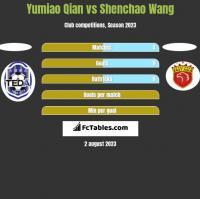 Yumiao Qian vs Shenchao Wang h2h player stats