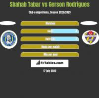 Shahab Tabar vs Gerson Rodrigues h2h player stats