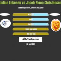 Julius Eskesen vs Jacob Steen Christensen h2h player stats
