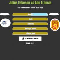 Julius Eskesen vs Abu Francis h2h player stats