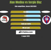 Alan Medina vs Sergio Diaz h2h player stats