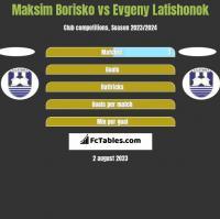 Maksim Borisko vs Evgeny Latishonok h2h player stats