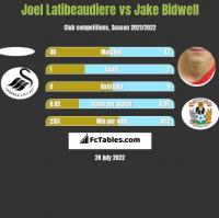 Joel Latibeaudiere vs Jake Bidwell h2h player stats