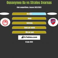 Ousseynou Ba vs Stratos Svarnas h2h player stats