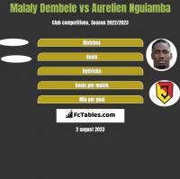 Malaly Dembele vs Aurelien Nguiamba h2h player stats