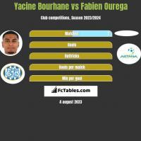 Yacine Bourhane vs Fabien Ourega h2h player stats