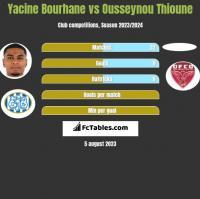 Yacine Bourhane vs Ousseynou Thioune h2h player stats
