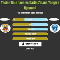 Yacine Bourhane vs Darlin Zidane Yongwa Ngameni h2h player stats