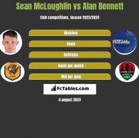 Sean McLoughlin vs Alan Bennett h2h player stats