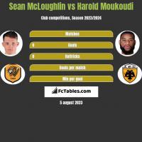 Sean McLoughlin vs Harold Moukoudi h2h player stats