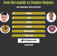 Sean McLoughlin vs Stephen Kingsley h2h player stats