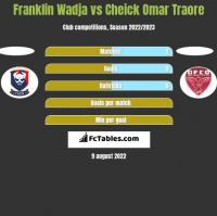 Franklin Wadja vs Cheick Omar Traore h2h player stats