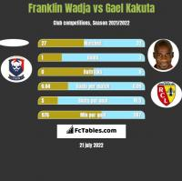 Franklin Wadja vs Gael Kakuta h2h player stats