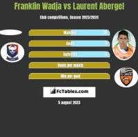 Franklin Wadja vs Laurent Abergel h2h player stats