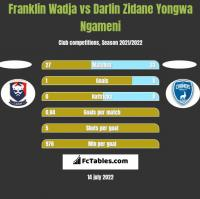 Franklin Wadja vs Darlin Zidane Yongwa Ngameni h2h player stats