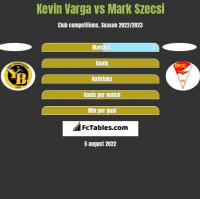 Kevin Varga vs Mark Szecsi h2h player stats