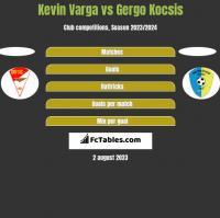 Kevin Varga vs Gergo Kocsis h2h player stats