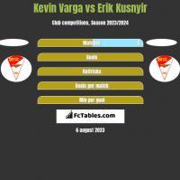 Kevin Varga vs Erik Kusnyir h2h player stats