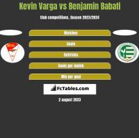 Kevin Varga vs Benjamin Babati h2h player stats