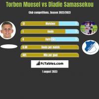 Torben Muesel vs Diadie Samassekou h2h player stats