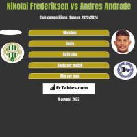 Nikolai Frederiksen vs Andres Andrade h2h player stats