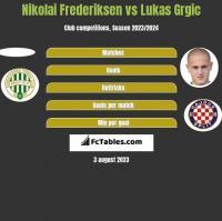 Nikolai Frederiksen vs Lukas Grgic h2h player stats
