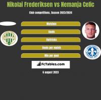 Nikolai Frederiksen vs Nemanja Celic h2h player stats