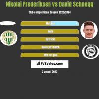 Nikolai Frederiksen vs David Schnegg h2h player stats