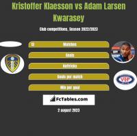 Kristoffer Klaesson vs Adam Larsen Kwarasey h2h player stats