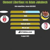 Clement Libertiaux vs Adam Jakubech h2h player stats