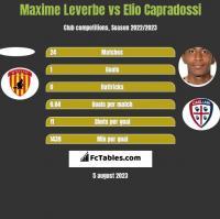 Maxime Leverbe vs Elio Capradossi h2h player stats