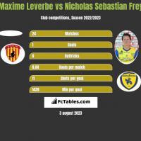 Maxime Leverbe vs Nicholas Sebastian Frey h2h player stats