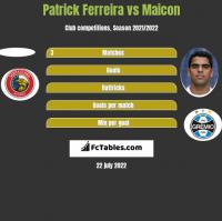 Patrick Ferreira vs Maicon h2h player stats