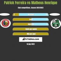 Patrick Ferreira vs Matheus Henrique h2h player stats
