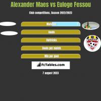 Alexander Maes vs Euloge Fessou h2h player stats