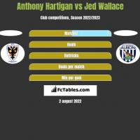 Anthony Hartigan vs Jed Wallace h2h player stats