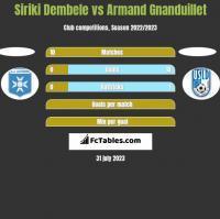 Siriki Dembele vs Armand Gnanduillet h2h player stats