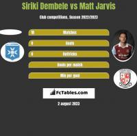 Siriki Dembele vs Matt Jarvis h2h player stats