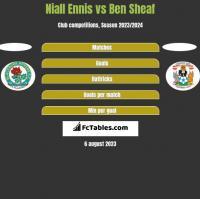 Niall Ennis vs Ben Sheaf h2h player stats