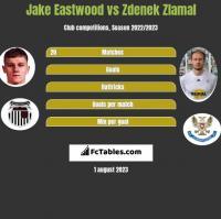 Jake Eastwood vs Zdenek Zlamal h2h player stats