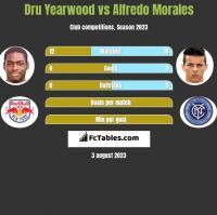 Dru Yearwood vs Alfredo Morales h2h player stats
