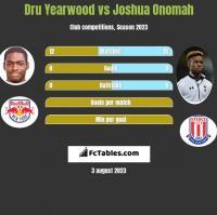 Dru Yearwood vs Joshua Onomah h2h player stats