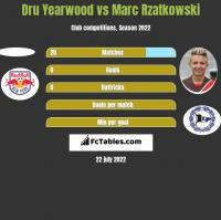 Dru Yearwood vs Marc Rzatkowski h2h player stats