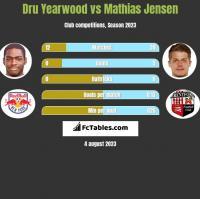 Dru Yearwood vs Mathias Jensen h2h player stats