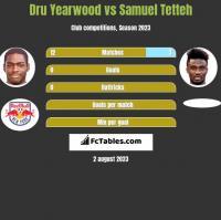 Dru Yearwood vs Samuel Tetteh h2h player stats