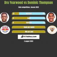 Dru Yearwood vs Dominic Thompson h2h player stats