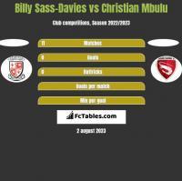 Billy Sass-Davies vs Christian Mbulu h2h player stats